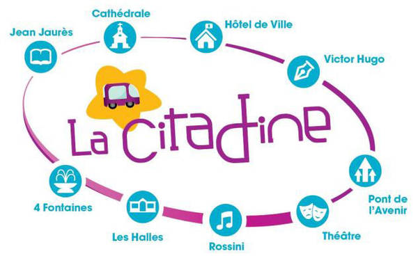 halles_narbonne_navette_citadine_citibus_plan