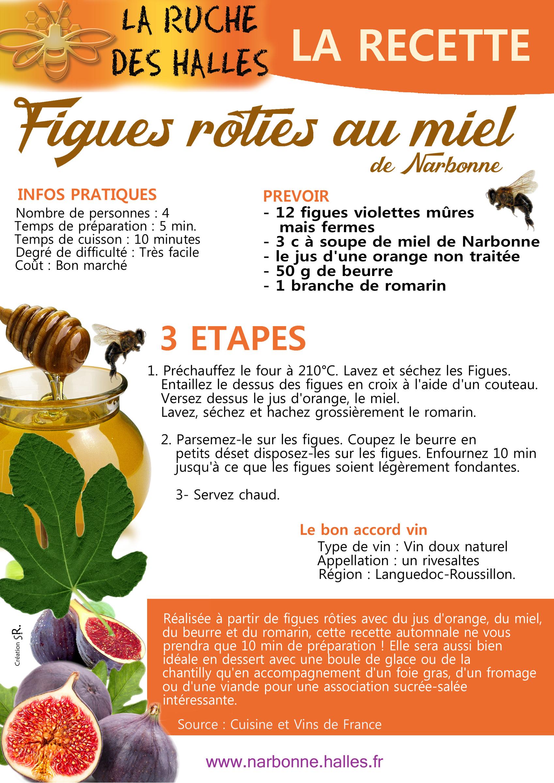 Recettes de Figues Rôties au Miel de Narbonne